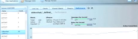 Tutorial | Installing Flash Video Server 3