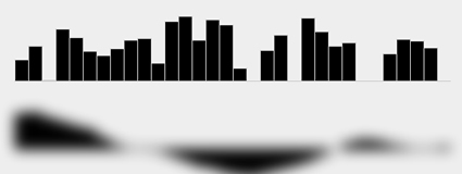Spectrum Analyzer Tutorial 1