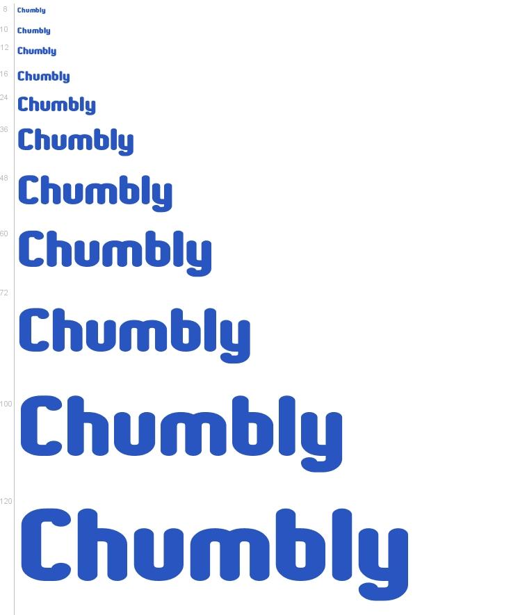 Chumbly