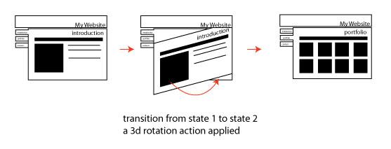 fc_1_concept_transtion